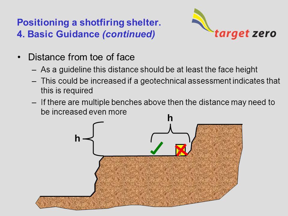 Positioning a shotfiring shelter.4.