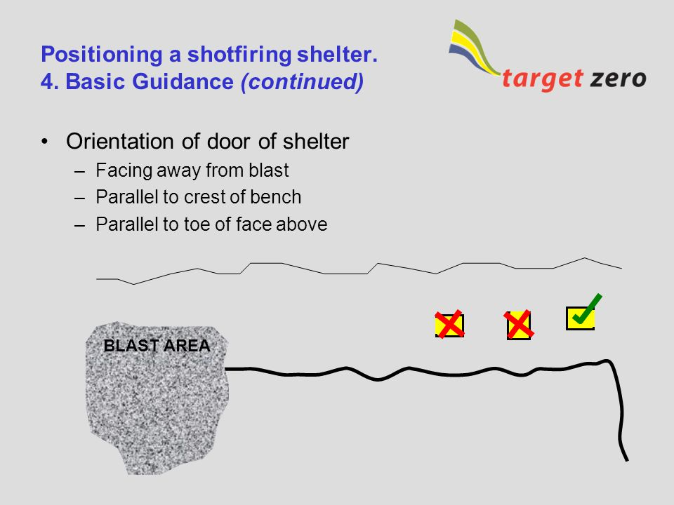 Positioning a shotfiring shelter. 4. Basic Guidance (continued) Distance from toe of face –As a guideline this distance should be at least the face he