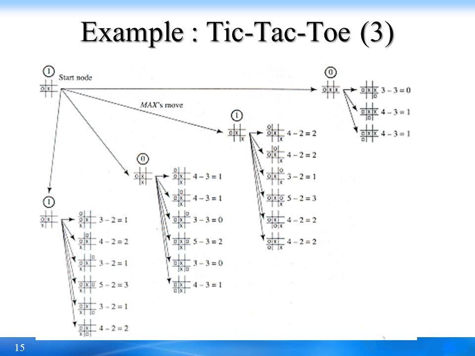 15 Example : Tic-Tac-Toe (3)
