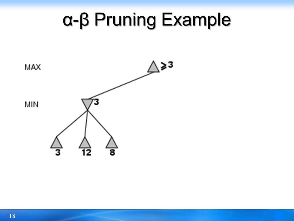 18 α-β Pruning Example
