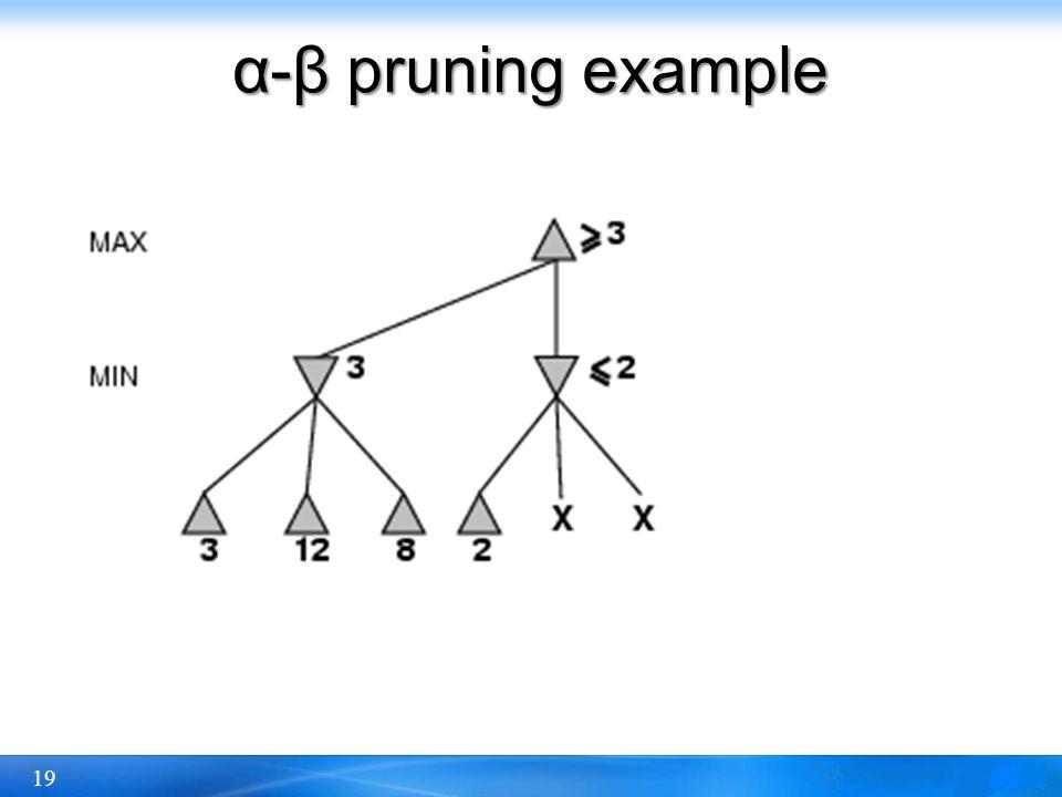 19 α-β pruning example