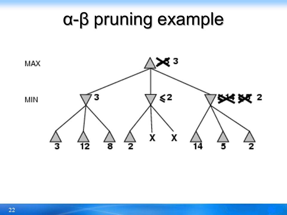 22 α-β pruning example