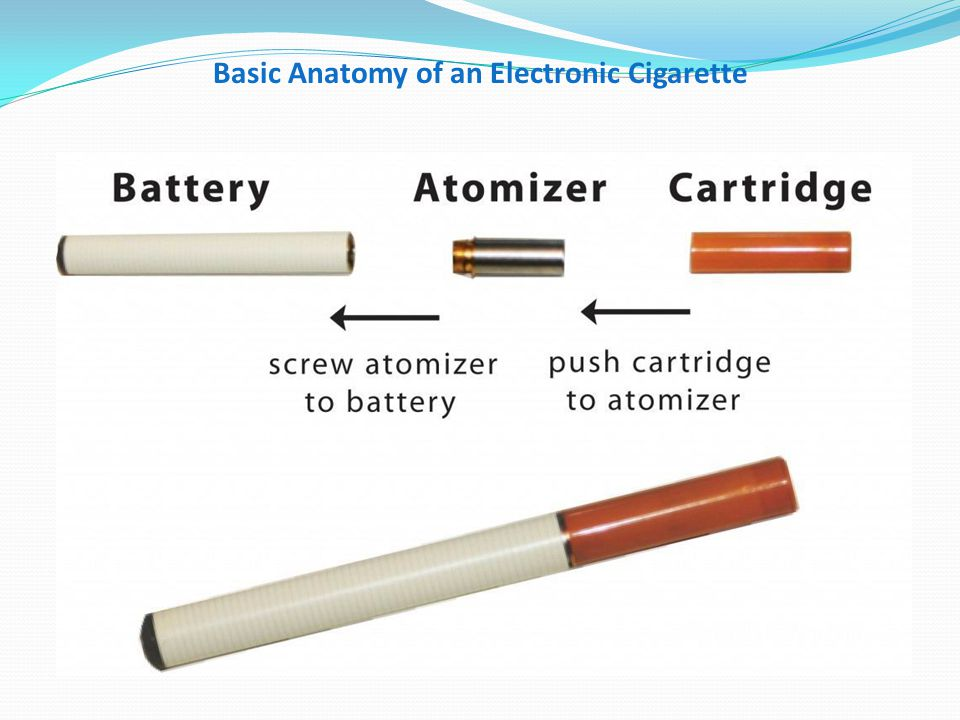 Basic Anatomy of an Electronic Cigarette