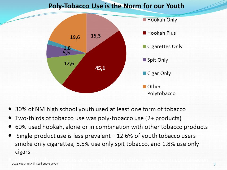 Significant downward trends observed for cigarette and cigar use Spit, chew, and snuff tobacco use remains statistically stable Hookah use remains high Use of emerging products, such as e-cigarettes, is currently unknown 2005-2013 Youth Risk and Resiliency Survey (YRRS) *2013 YRRS data is preliminary 4 .