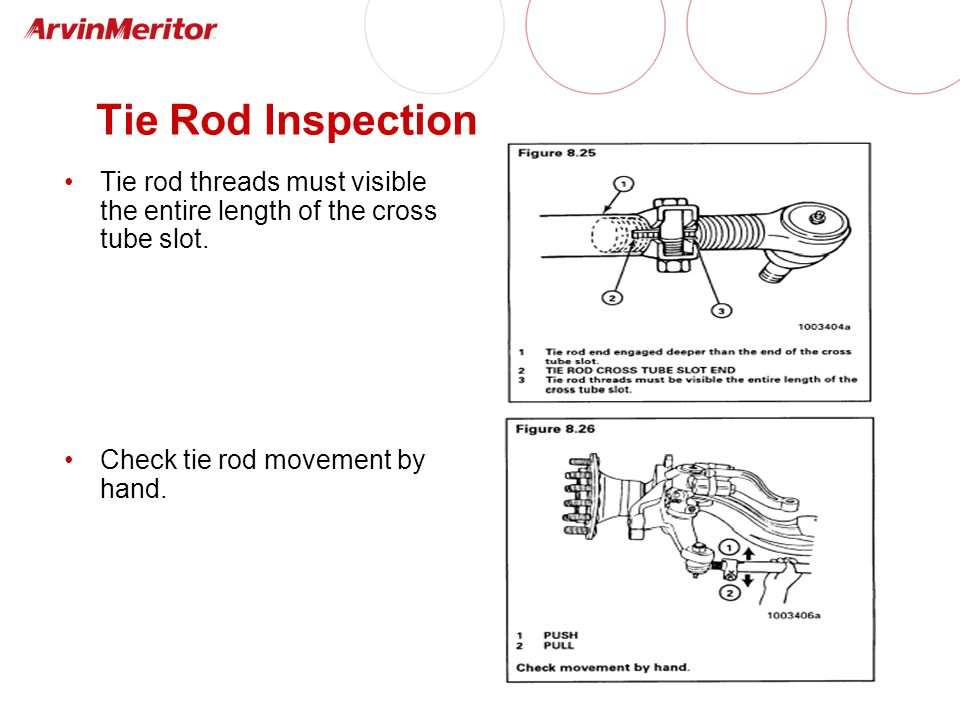 Tie rod threads must visible the entire length of the cross tube slot.