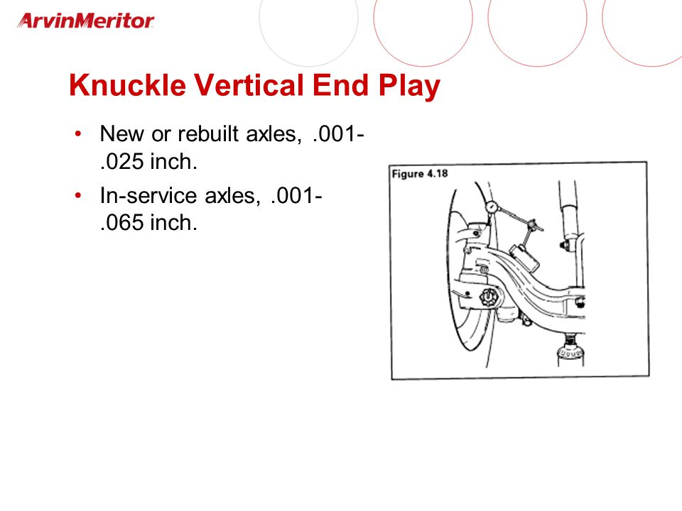 Knuckle Vertical End Play New or rebuilt axles,.001-.025 inch. In-service axles,.001-.065 inch.