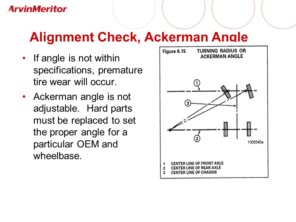Alignment Check, Ackerman Angle If angle is not within specifications, premature tire wear will occur.