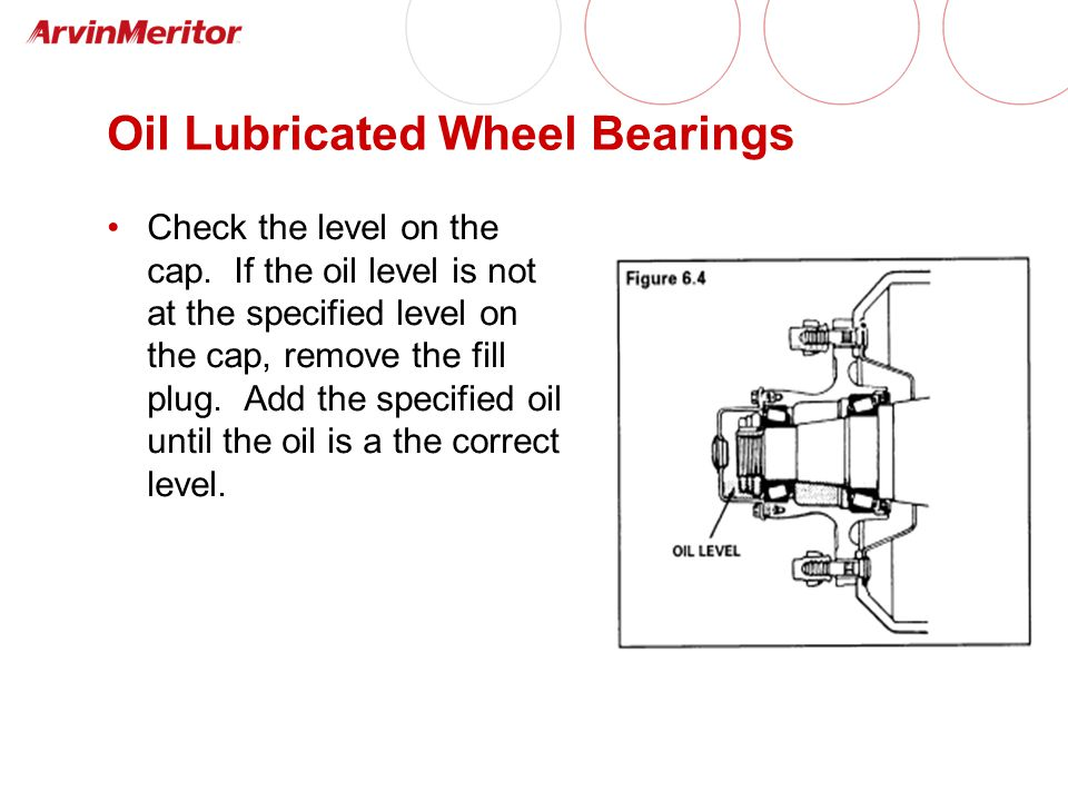 Oil Lubricated Wheel Bearings Check the level on the cap.