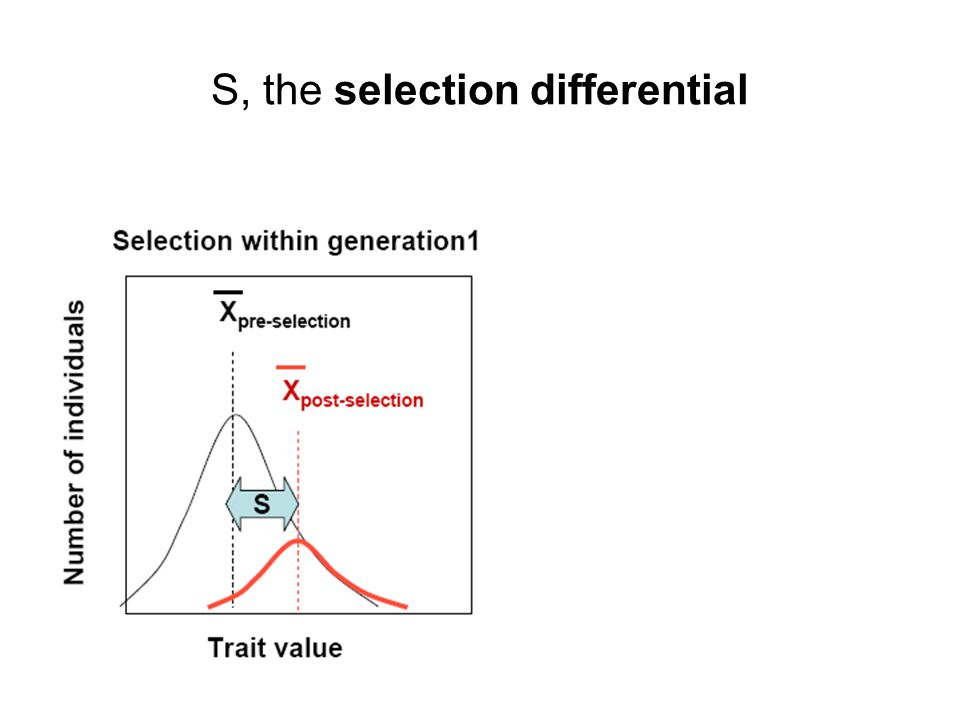 S, the selection differential