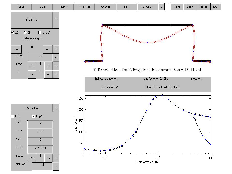Symmetry model on a hat in bending (boundary conditions) full model local buckling stress in compression = 15.11 ksi