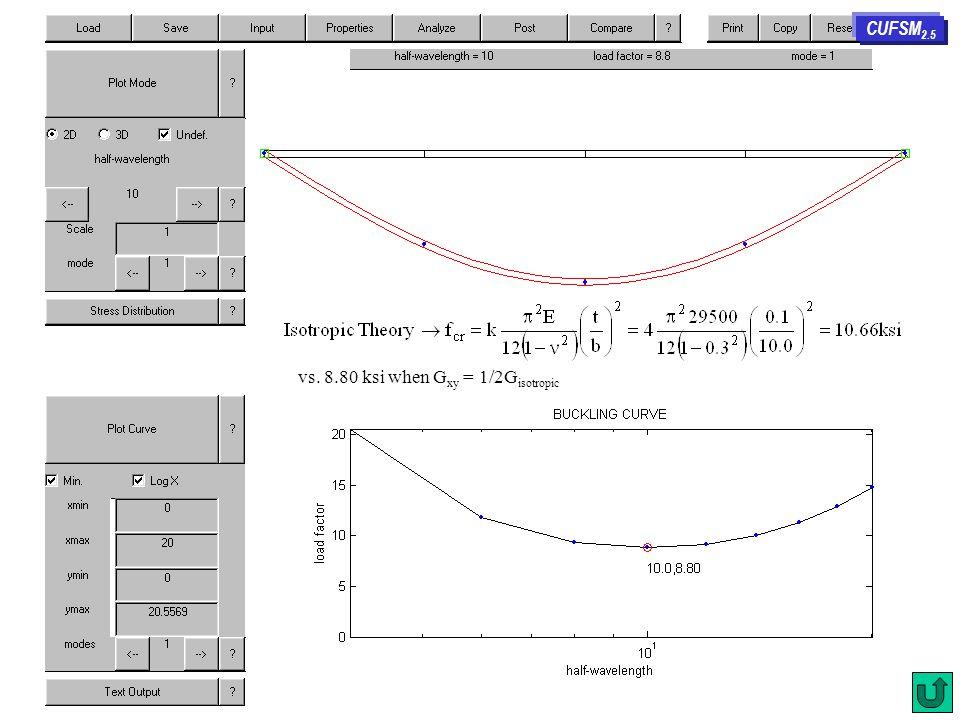 1/2 G, SS Plate vs. 8.80 ksi when G xy = 1/2G isotropic CUFSM 2.5