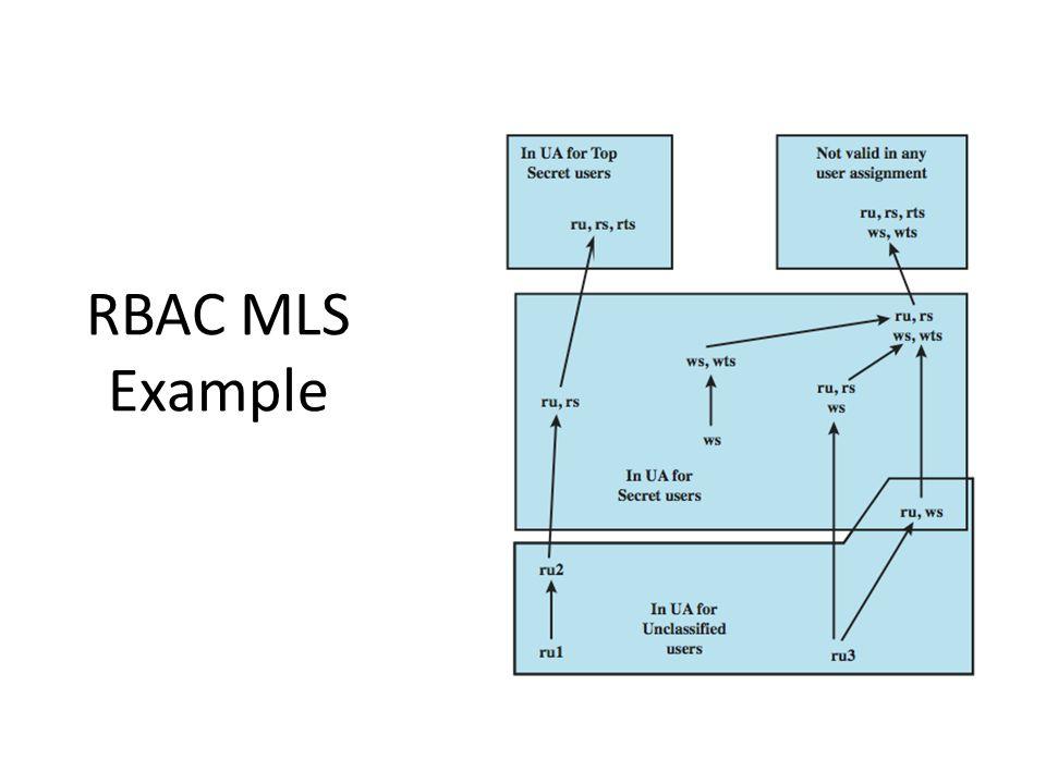 RBAC MLS Example