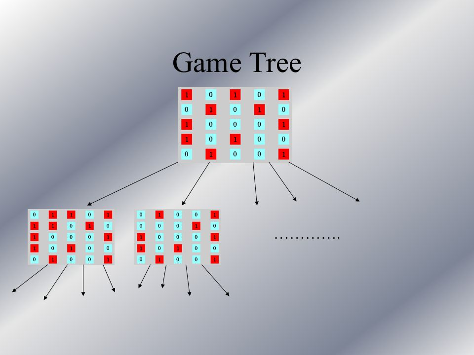 Game Tree ………….