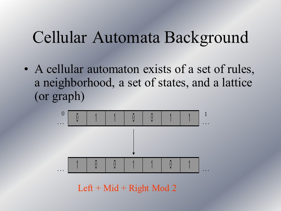 Cellular Automata Background A cellular automaton exists of a set of rules, a neighborhood, a set of states, and a lattice (or graph) Left + Mid + Right Mod 2 0 1 …… ……