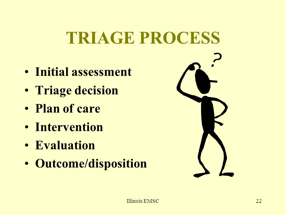 Illinois EMSC22 TRIAGE PROCESS Initial assessment Triage decision Plan of care Intervention Evaluation Outcome/disposition