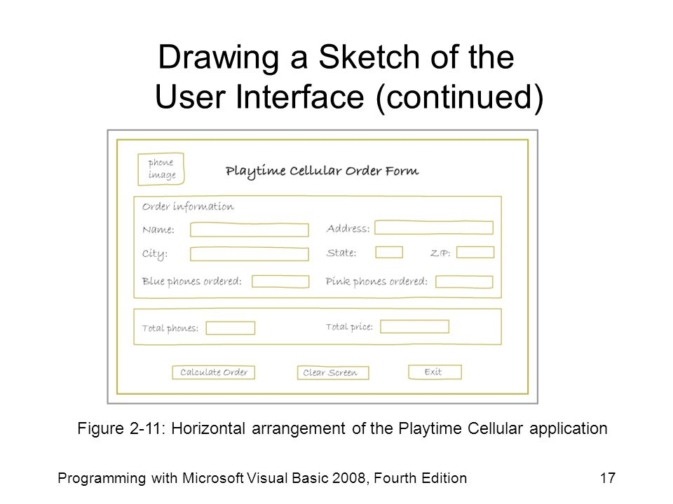 Drawing a Sketch of the User Interface (continued) Programming with Microsoft Visual Basic 2008, Fourth Edition17 Figure 2-11: Horizontal arrangement