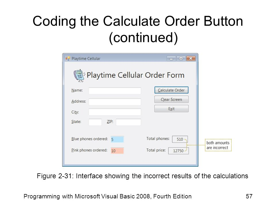 Coding the Calculate Order Button (continued) Programming with Microsoft Visual Basic 2008, Fourth Edition57 Figure 2-31: Interface showing the incorr