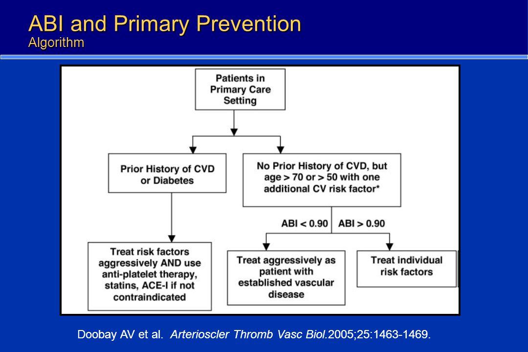 ABI and Primary Prevention Algorithm Doobay AV et al. Arterioscler Thromb Vasc Biol.2005;25:1463-1469.