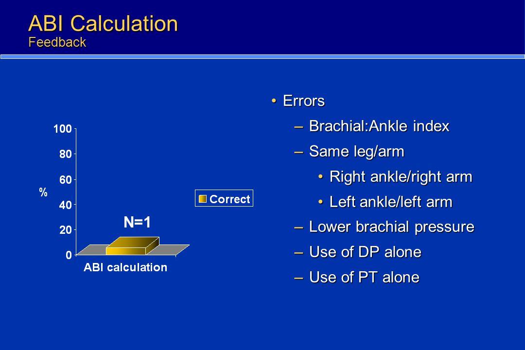 ABI Calculation Feedback ErrorsErrors –Brachial:Ankle index –Same leg/arm Right ankle/right armRight ankle/right arm Left ankle/left armLeft ankle/lef