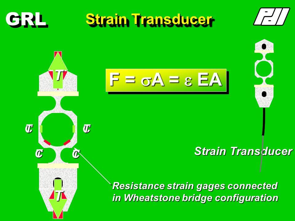 GRL Measuring stress waves Strain transducer Accelerometer