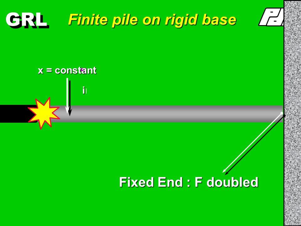 GRL Finite pile on rigid base + -+v-v incident wave pushes pile down reflected wave pushes pile up GRANITE Fixed End : v = 0