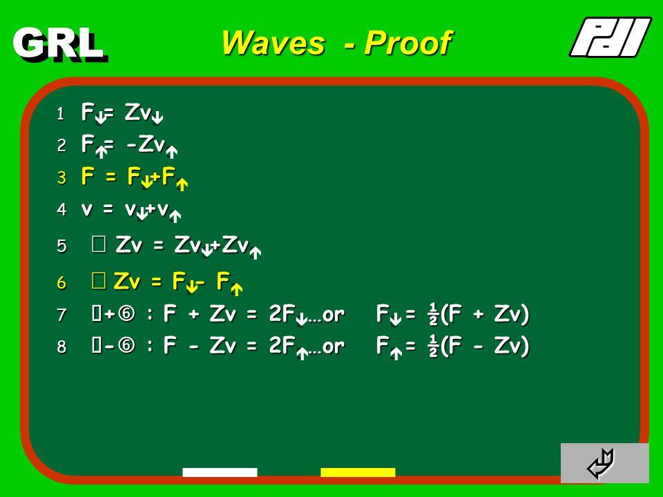 GRL Separation of Waves F  =Zv  Downward Waves F  =-Zv  Upward Waves F = F  + F  v = v  + v  F  = ½ (F+Zv) Downward Waves F  = ½ (F-Zv) Upward Waves  US  US  SI  SI E=mc 2 E=mc 2