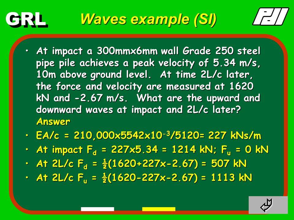 GRL Waves - Proof 1 F  = Zv  2 F  = -Zv  3 F = F  +F  4 v = v  +v  5  Zv = Zv  +Zv  6  Zv = F  - F  7  +  : F + Zv = 2F  …or F  = ½(F + Zv) 8  -  : F - Zv = 2F  …or F  = ½(F - Zv) 
