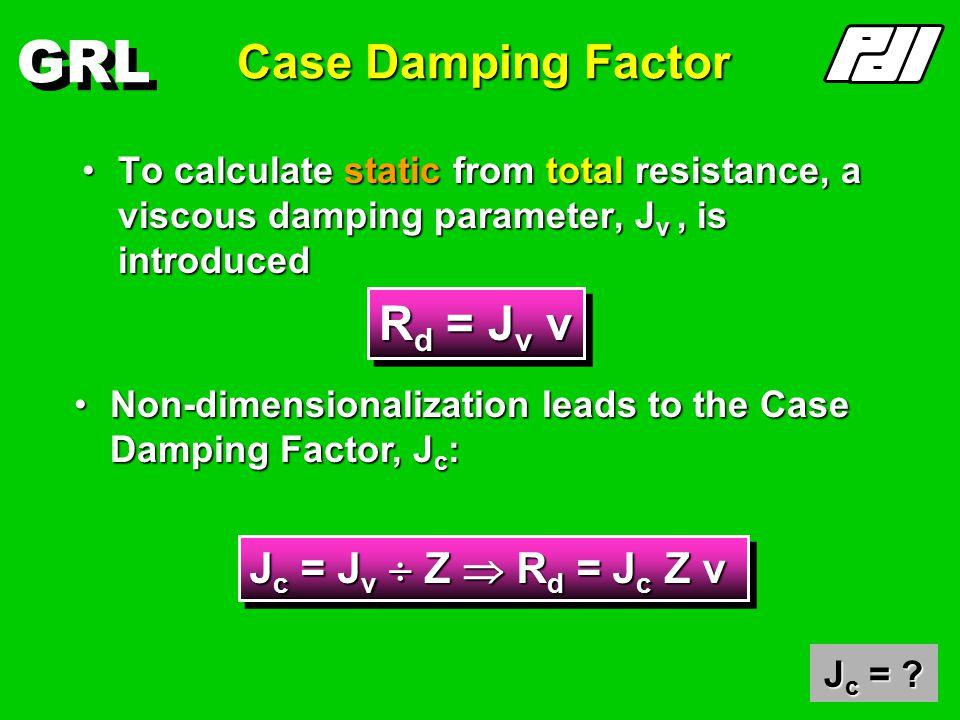 GRL Case-Goble Static Resistance R static = R - R dynamic Total Resistance = Static + Dynamic  US  US  SI  SI J c = .