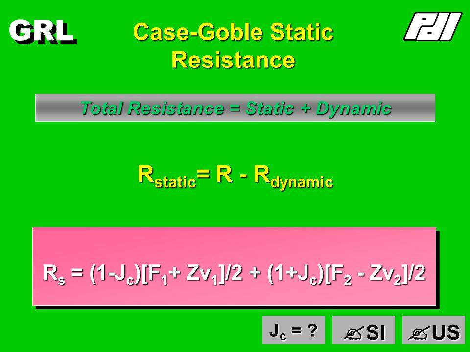GRL Case Damping Factor To calculate static from total resistance, a viscous damping parameter, J v, is introducedTo calculate static from total resistance, a viscous damping parameter, J v, is introduced R d = J v v Non-dimensionalization leads to the Case Damping Factor, J c :Non-dimensionalization leads to the Case Damping Factor, J c : J c = J v  Z  R d = J c Z v J c = .