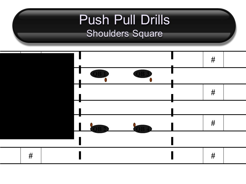Push Pull Drills Shoulders Square # # # # # # # # QB 2 QB 1 QB 4 QB 3 Face partner at 15 yards with toes forward.