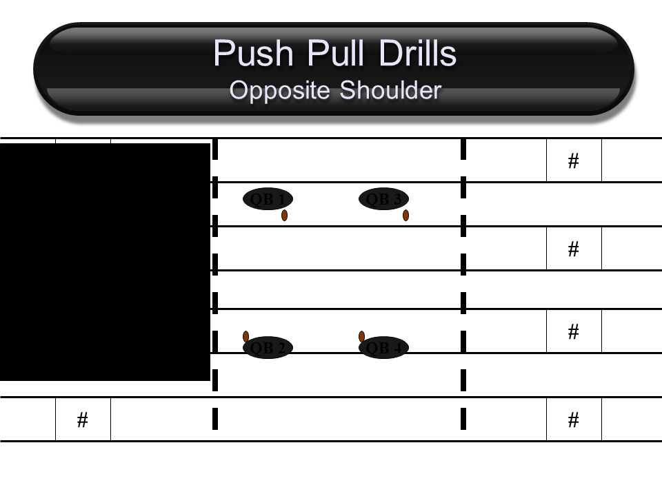Push Pull Drills Opposite Shoulder # # # # # # # # QB 2 QB 1 QB 4 QB 3 Face partner at 15 yards with opposite shoulder Push the ball from the loaded position.