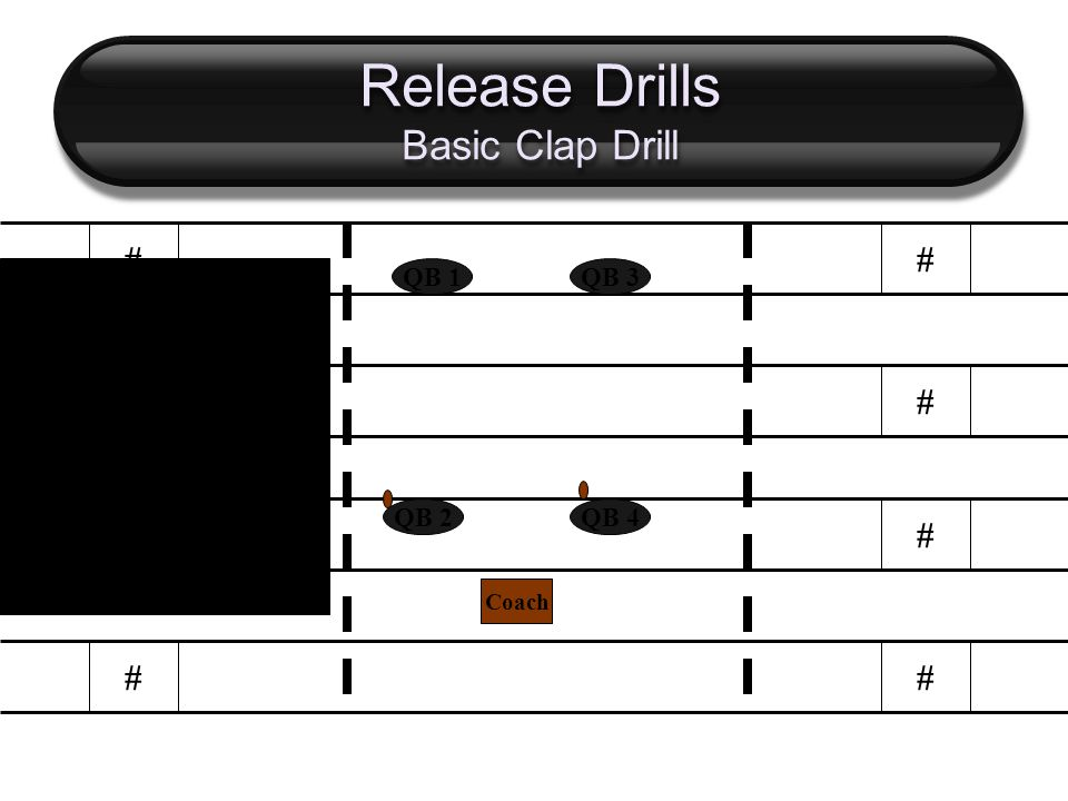 Release Drills Basic Clap Drill # # # # # # # # QB 2 QB 1 QB 4 QB 3 Coach Face partner at 15 yards in throwing position and move feet.