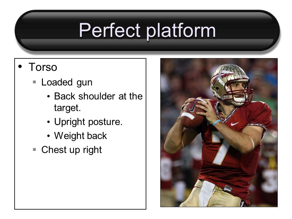 Perfect platform Torso  Loaded gun Back shoulder at the target.