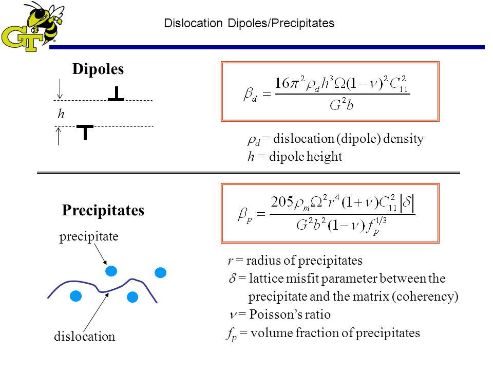 Dislocation Dipoles/Precipitates h  d = dislocation (dipole) density h = dipole height Precipitates r = radius of precipitates  = lattice misfit parameter between the precipitate and the matrix (coherency) = Poisson's ratio f p = volume fraction of precipitates dislocation precipitate Dipoles