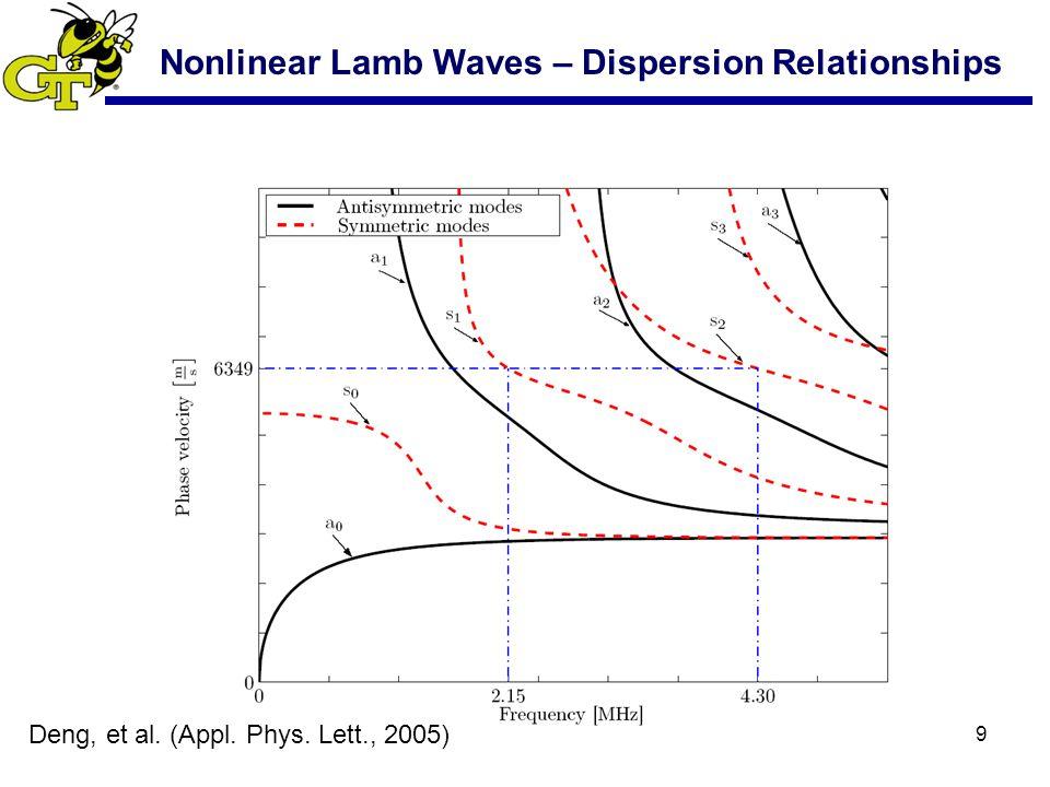 9 Nonlinear Lamb Waves – Dispersion Relationships Deng, et al. (Appl. Phys. Lett., 2005)