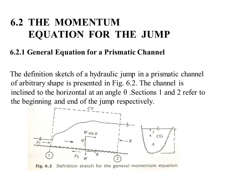 A control volume enclosing the jump as shown by dashed lines in the figure, is selected.