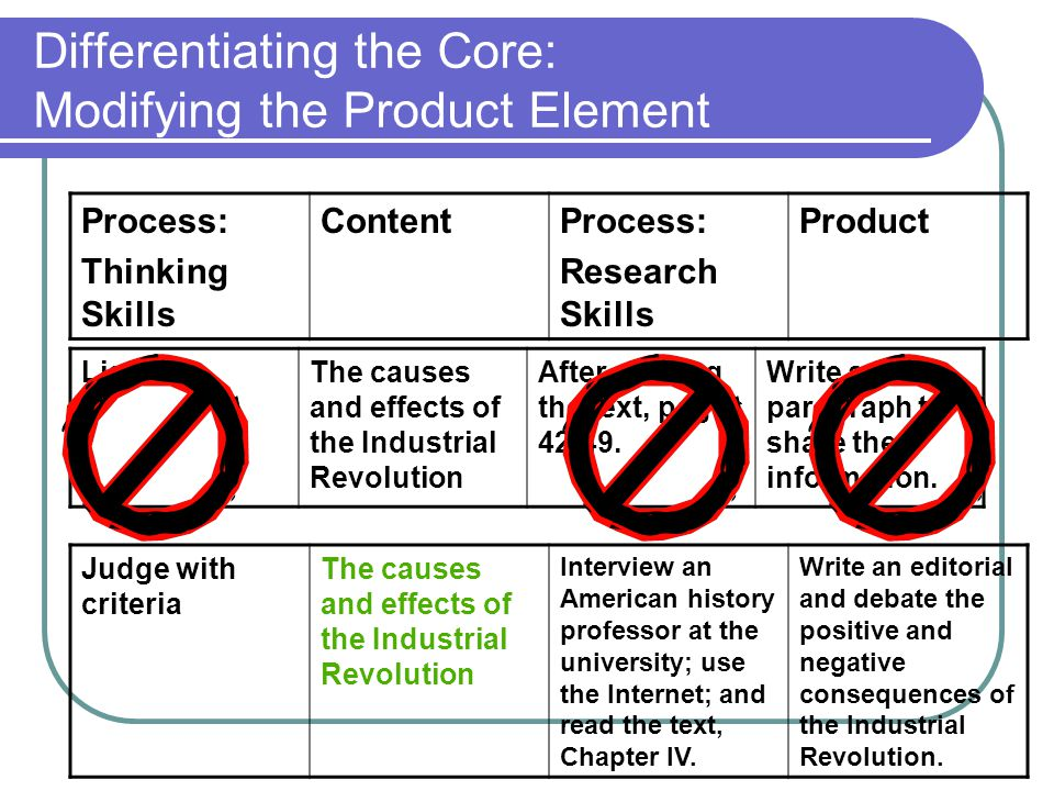 Differentiating the Core: Modifying the Product Element Process: Thinking Skills ContentProcess: Research Skills Product Judge with criteria The cause