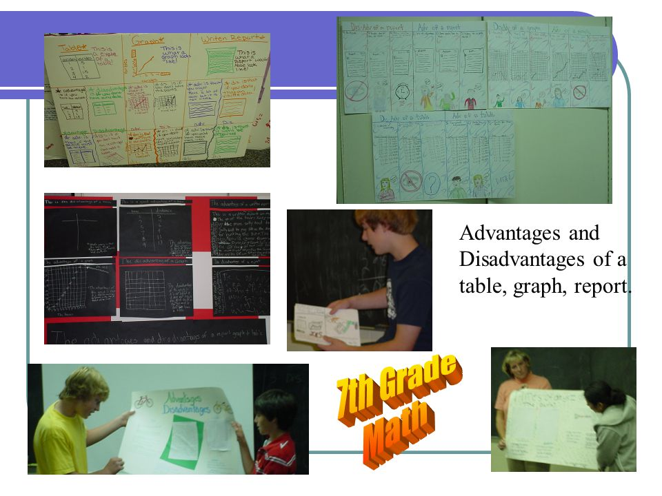 Advantages and Disadvantages of a table, graph, report.