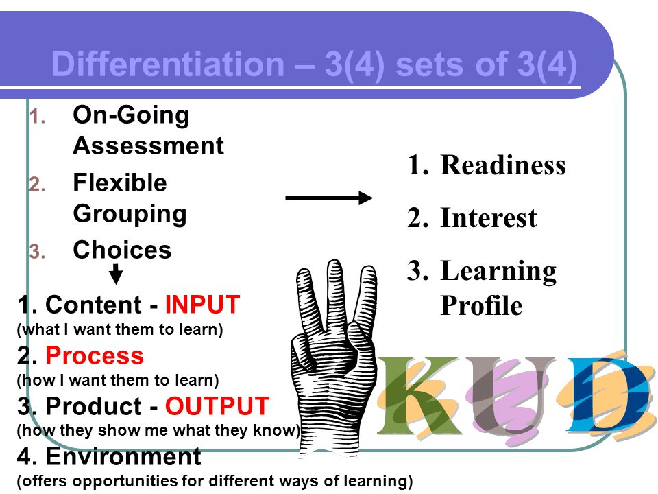Differentiation – 3(4) sets of 3(4) 1. On-Going Assessment 2. Flexible Grouping 3. Choices 1.Readiness 2.Interest 3.Learning Profile 1. Content - INPU