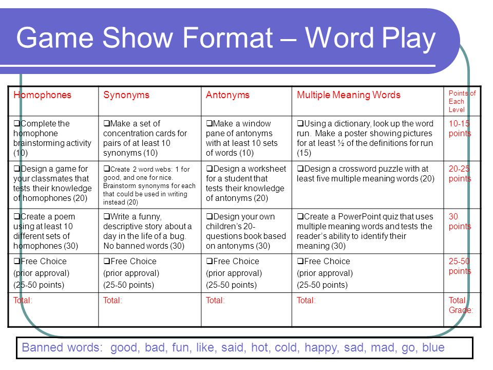 Game Show Format – Word Play HomophonesSynonymsAntonymsMultiple Meaning Words Points of Each Level  Complete the homophone brainstorming activity (10