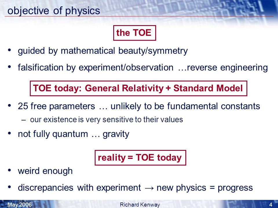 May 2006Richard Kenway4 objective of physics guided by mathematical beauty/symmetry falsification by experiment/observation …reverse engineering the T