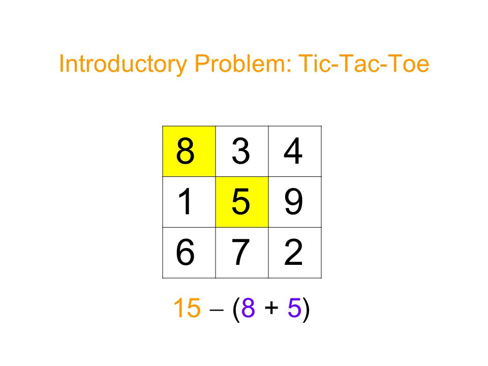 Introductory Problem: Tic-Tac-Toe 8 3 4 1 5 9 6 7 2 15  (8 + 5)