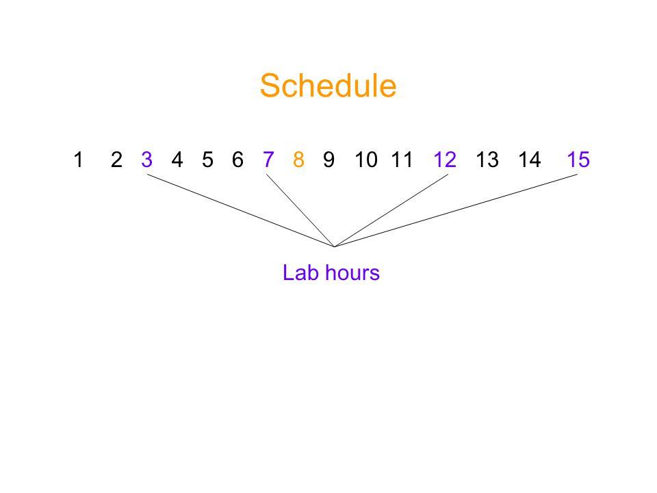Schedule 12 3 4 5 6 7 8 9 10 11 12 13 14 15 Lab hours