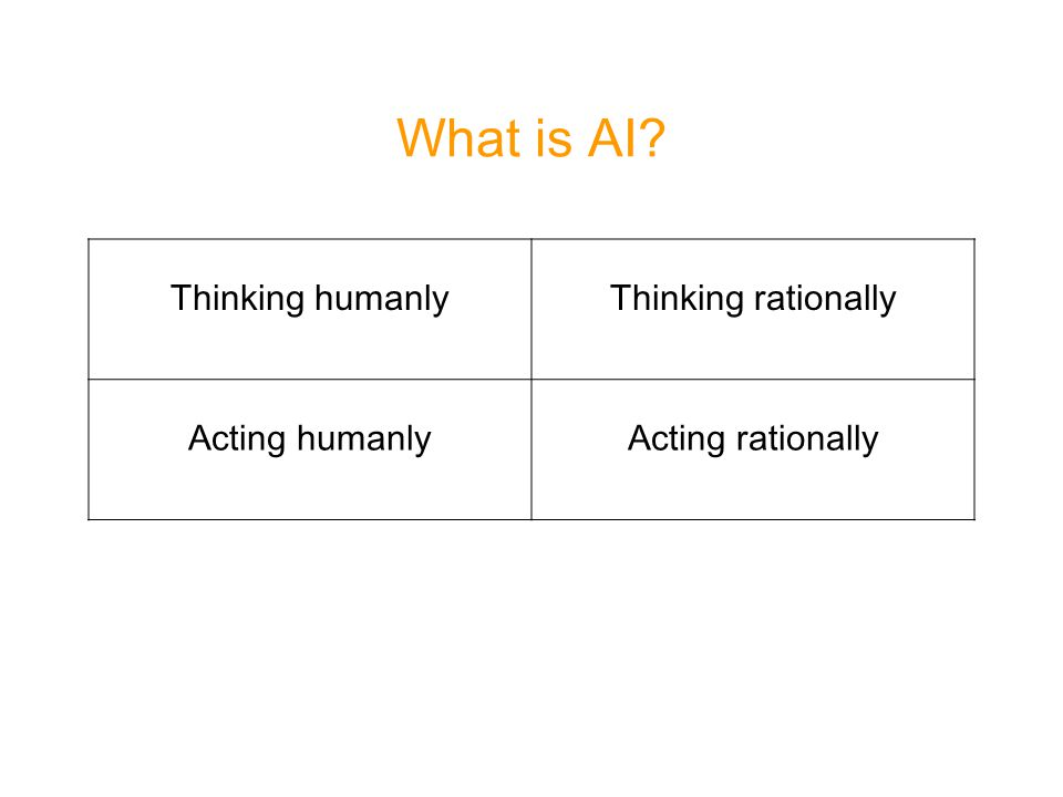 What is AI Thinking humanlyThinking rationally Acting humanlyActing rationally