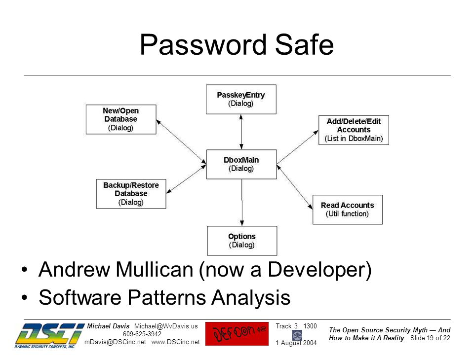 The Open Source Security Myth — And How to Make it A Reality: Slide 19 of 22 Track 3 1300 1 August 2004 Michael DavisMichael@WvDavis.us 609-625-3942 mDavis@DSCinc.net www.DSCinc.net Password Safe Andrew Mullican (now a Developer) Software Patterns Analysis