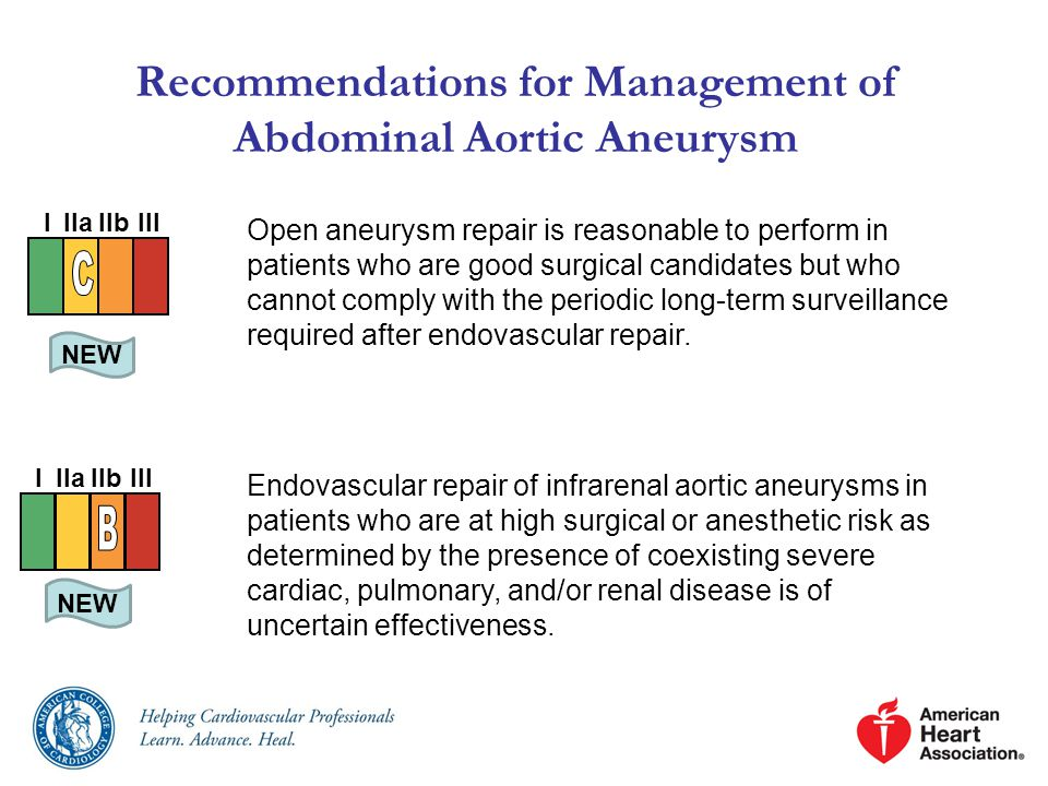 Recommendations for Management of Abdominal Aortic Aneurysm Open aneurysm repair is reasonable to perform in patients who are good surgical candidates but who cannot comply with the periodic long-term surveillance required after endovascular repair.