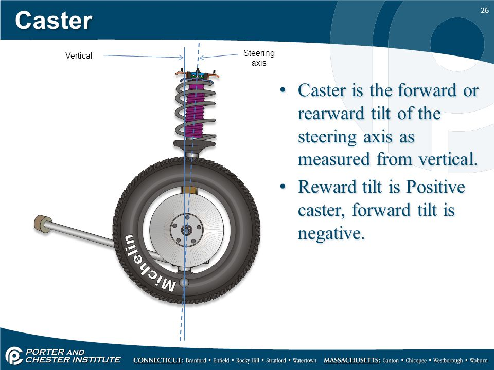 26 Caster Caster is the forward or rearward tilt of the steering axis as measured from vertical.