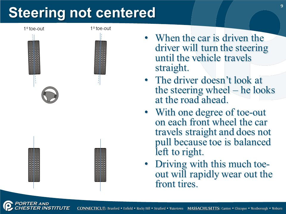 9 Steering not centered When the car is driven the driver will turn the steering until the vehicle travels straight.