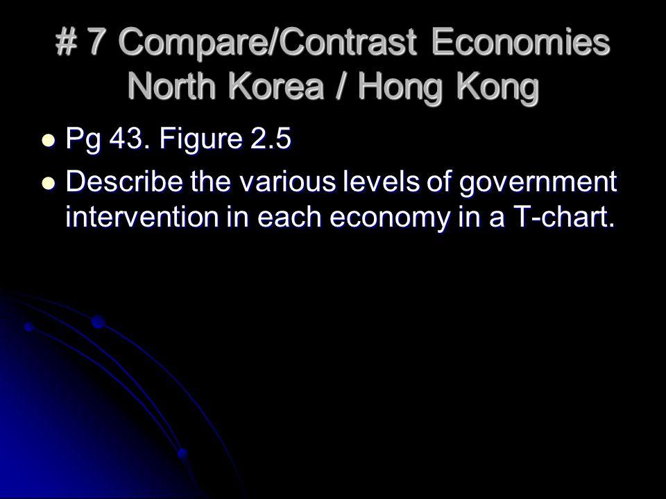 # 7 Compare/Contrast Economies North Korea / Hong Kong Pg 43.