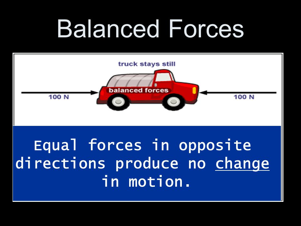 Unbalanced Forces Unequal opposing forces produce an unbalanced force Causing change in motion.